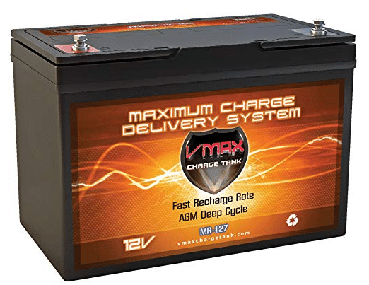 VMAX MR127 review